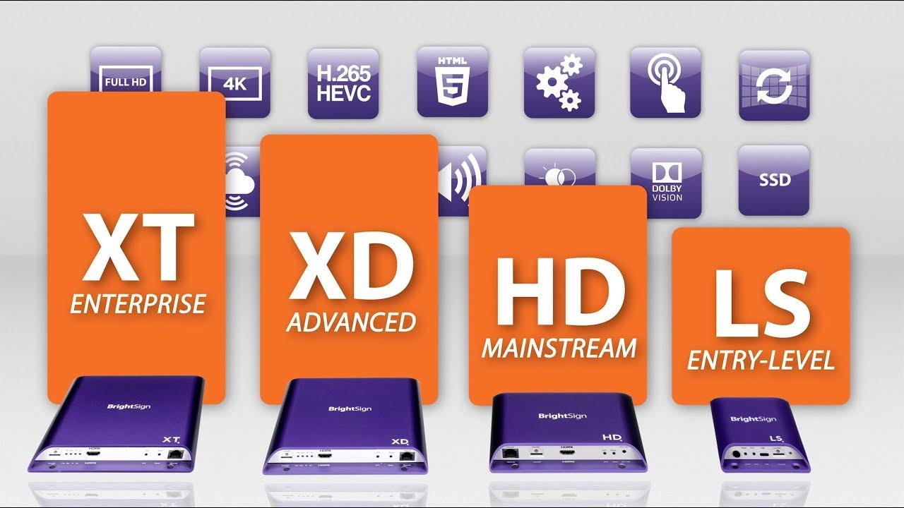 Mediatoistimet - Digital Signage