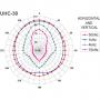 MONACOR UHC-30 IP66 Torvikaiutin 20W 8Ω